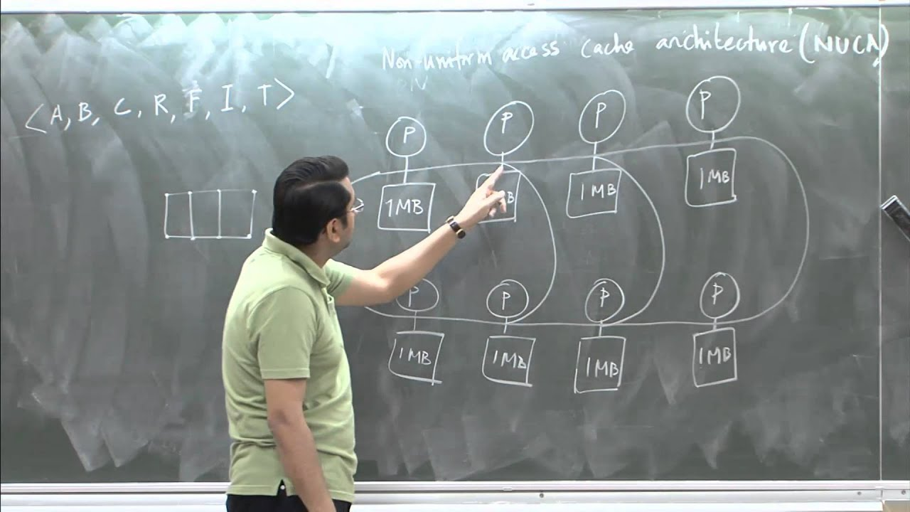 Mod-01 Lec-30 Topics in memory system, DRAM and SRAM technology