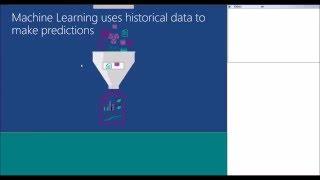How to Use Microsoft Azure Machine Learning Studio