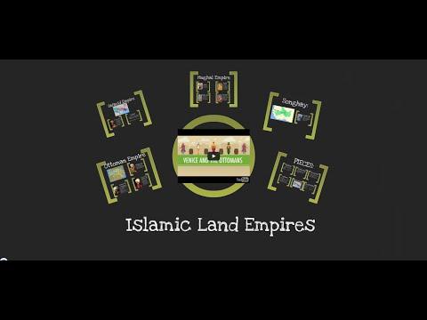 Islamic Land Empires
