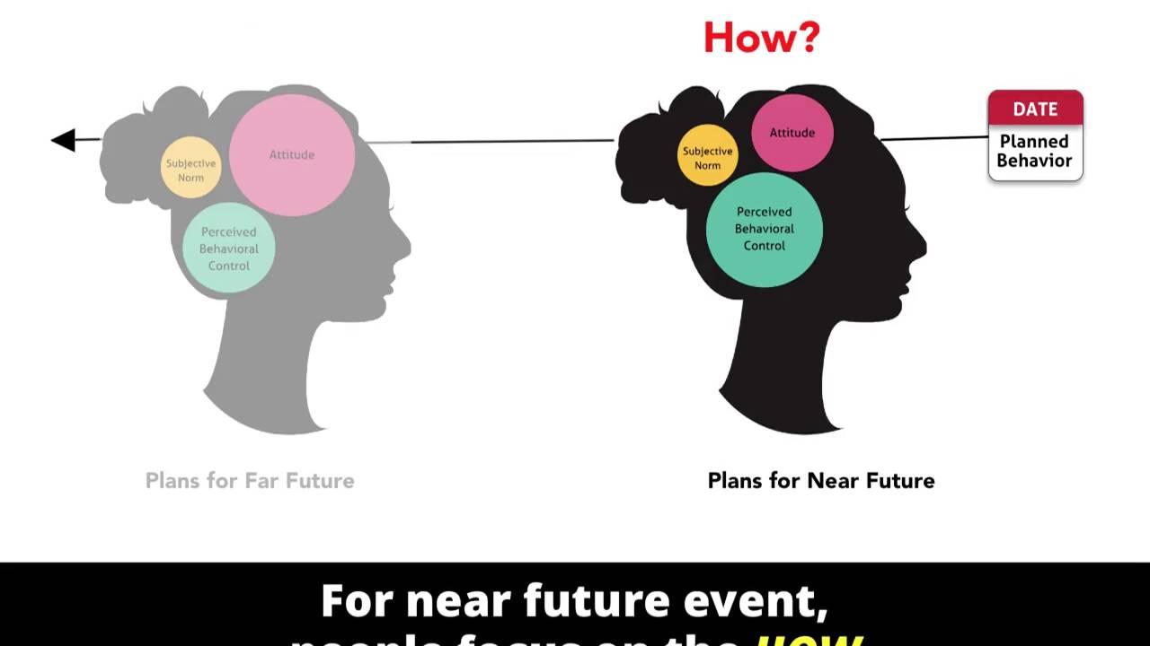 Designing for Future Behaviors