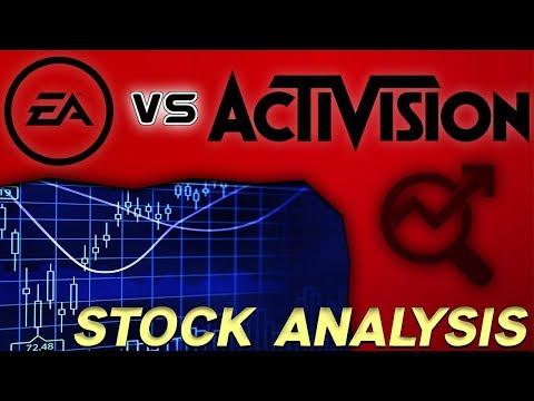 EA vs Activision Stock Analysis