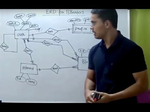 How to draw ER diagram