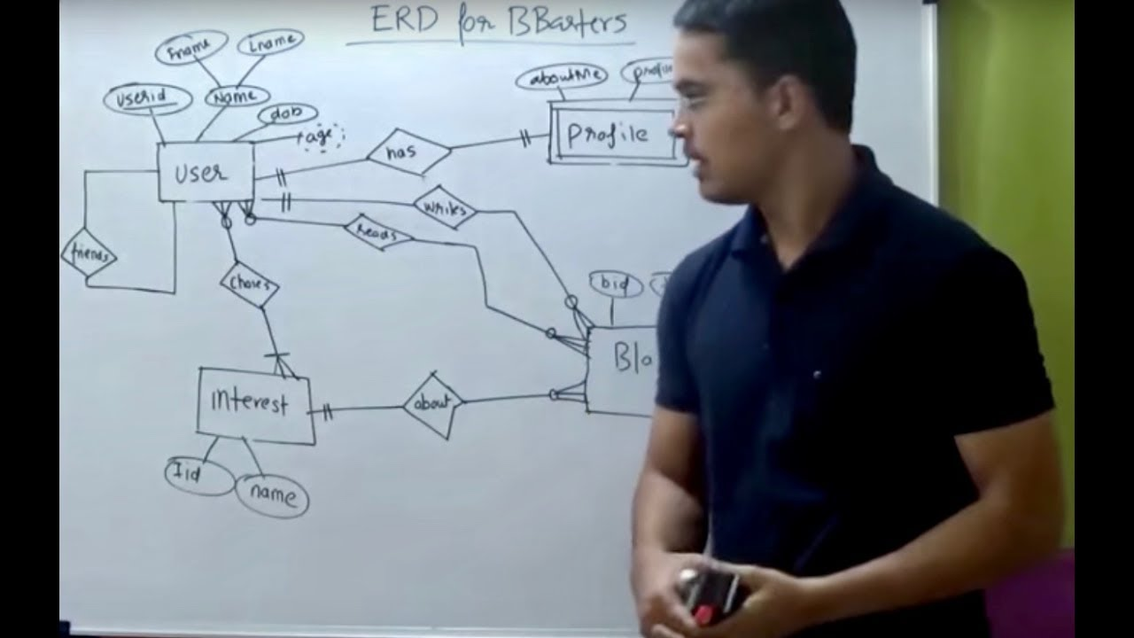 hight resolution of how to draw er diagram
