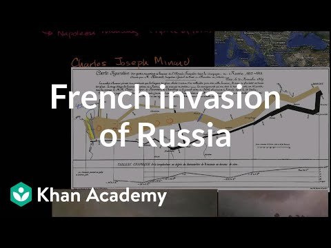 French invasion of Russia | World history | Khan Academy
