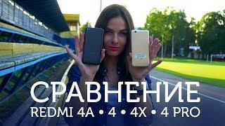 видео Xiaomi Mi A1 — купить в Москве дешевле смартфон Mi A1 в Румиком: обзор, цена, характеристики и отзывы