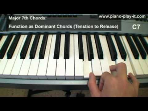 Chord Construction Piano Theory Lesson Piano Chords Youtube