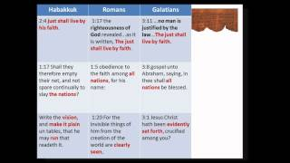 An Indepth Study of the Prophet Habukkuk Part1 Christadelphians