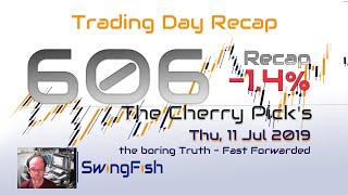 Forex Trading Day 606 Recap [-1.4%]