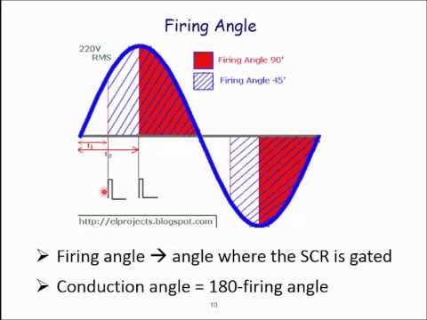 SCR Phase Control