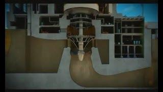 Элементарно о ГЭС (Elementary on HPP, Grund von HPP)