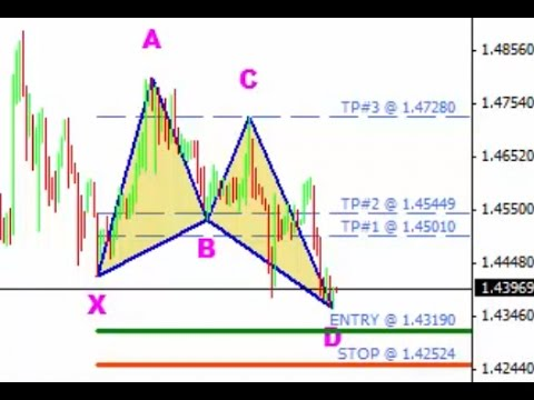 Harmonic patterns forex pdf