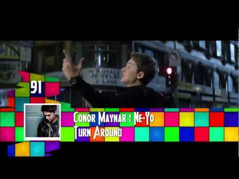 Top 100 Music Videos Of 2012 [Part 1]