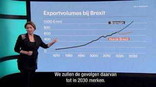 Brexit gaat ons harder raken dan gedacht - RTL Z NIEUWS