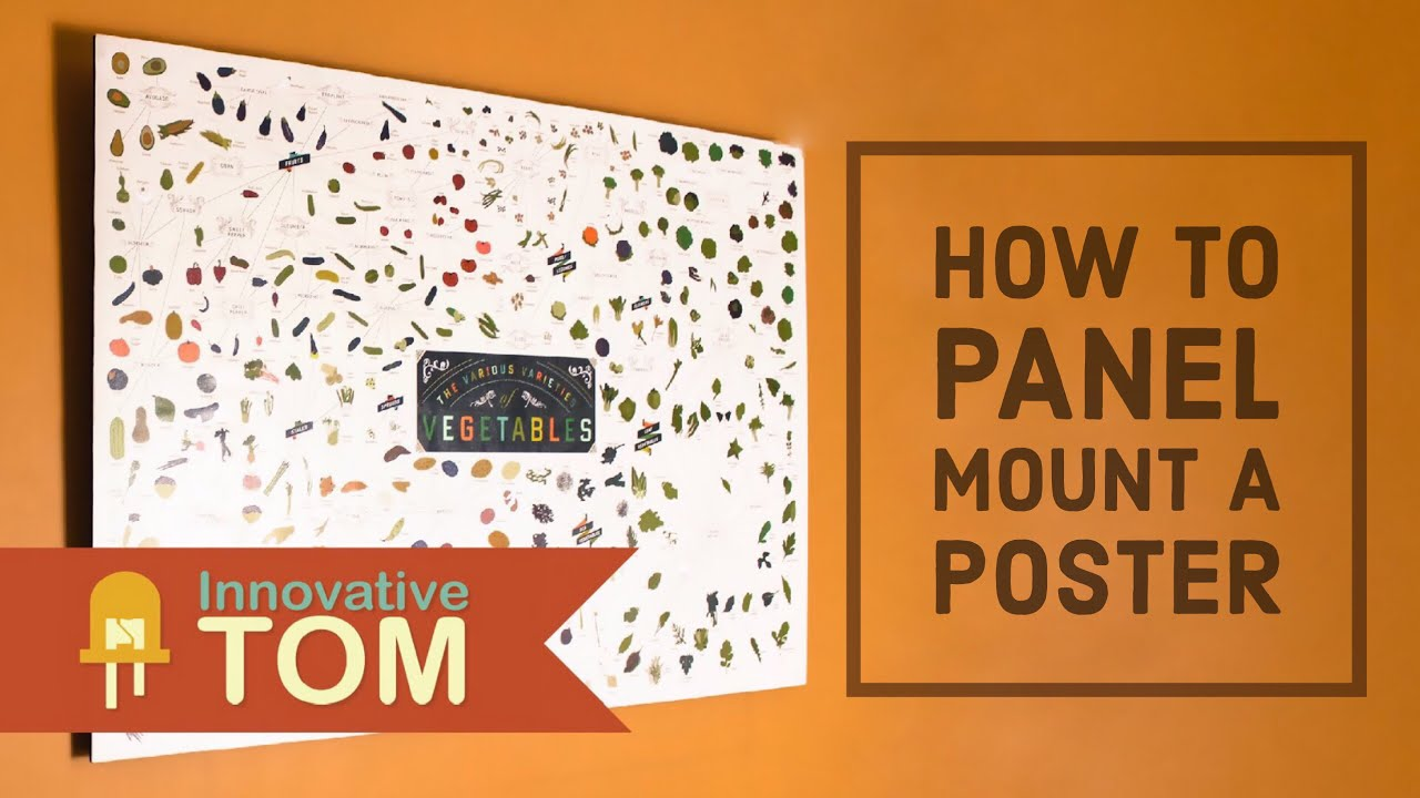 How to Mount a Map or Poster Without Damaging It forecast