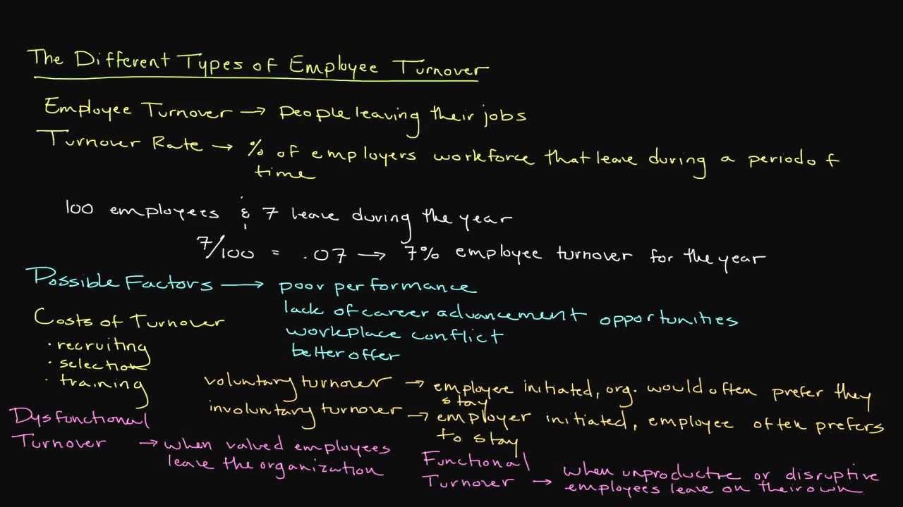 Turnover (employment)