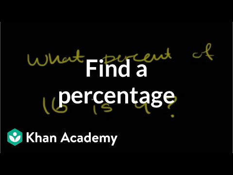 Finding A Percentage | Decimals | Pre-Algebra | Khan Academy