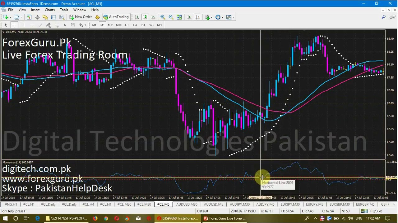 016 17july2018 Forex Guru Live Trading Room Trades Of The Day Crude Oil Youtube