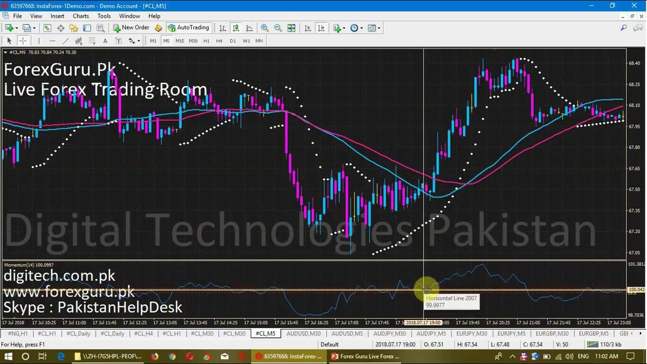Guru forex trading