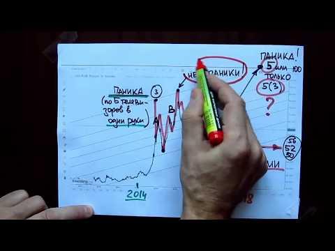 Прогноз пары USD RUB 2017-2019 (ютуб заткнул Степану рот)