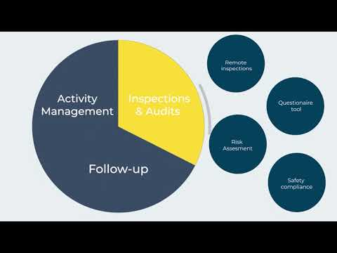 Ship Inspections in SERTICA Ship Management system