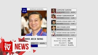 Tanjung Piai by-election's official results