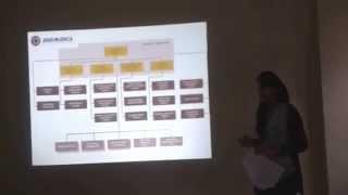 Karina Mantik - Mini Tutoring Introduction to Business Management 2014