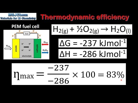 C.6 Efficiency of fuel cells (HL)