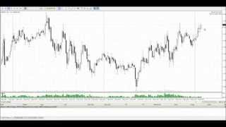 Forex Strategy - Scalping Signals 90% Wins