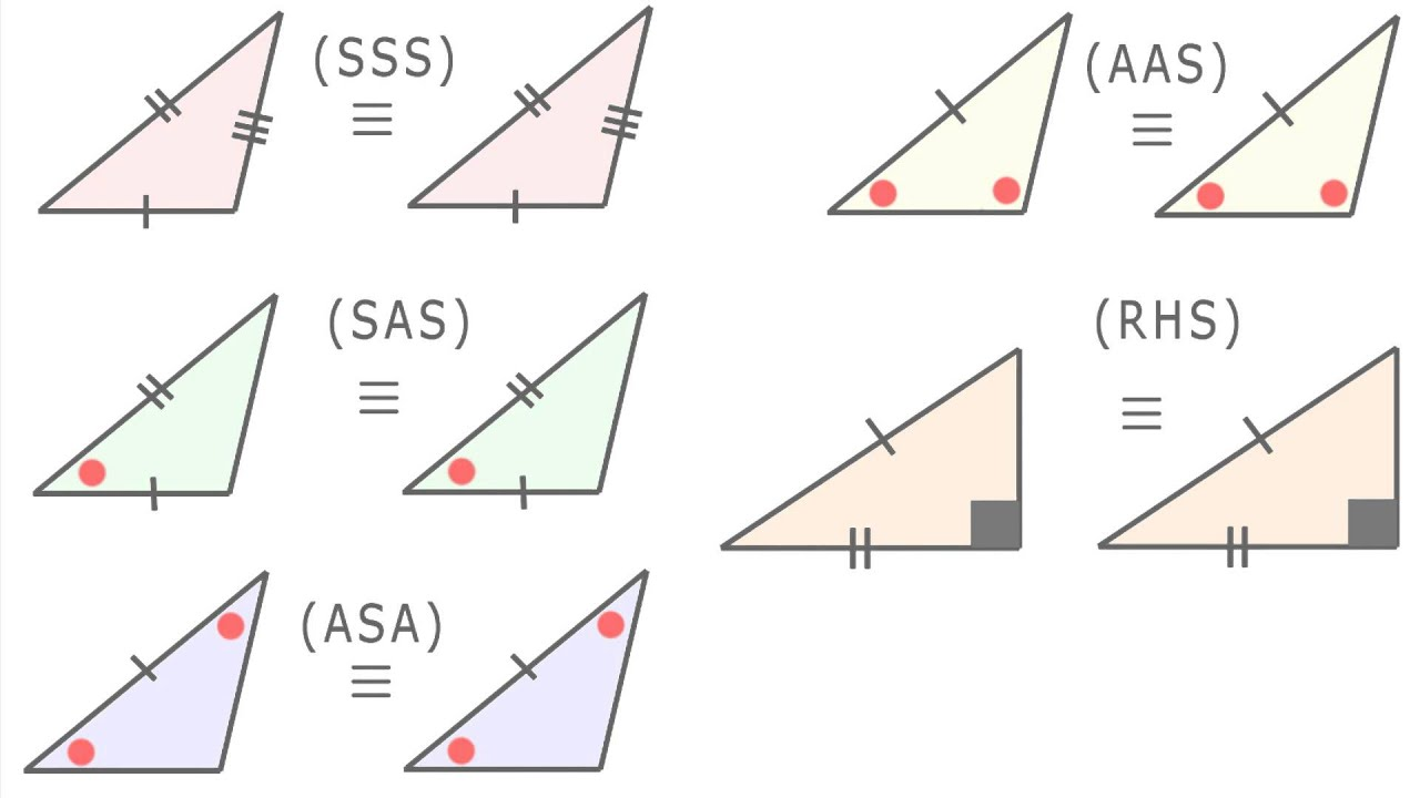 hight resolution of Congruent Triangles (examples
