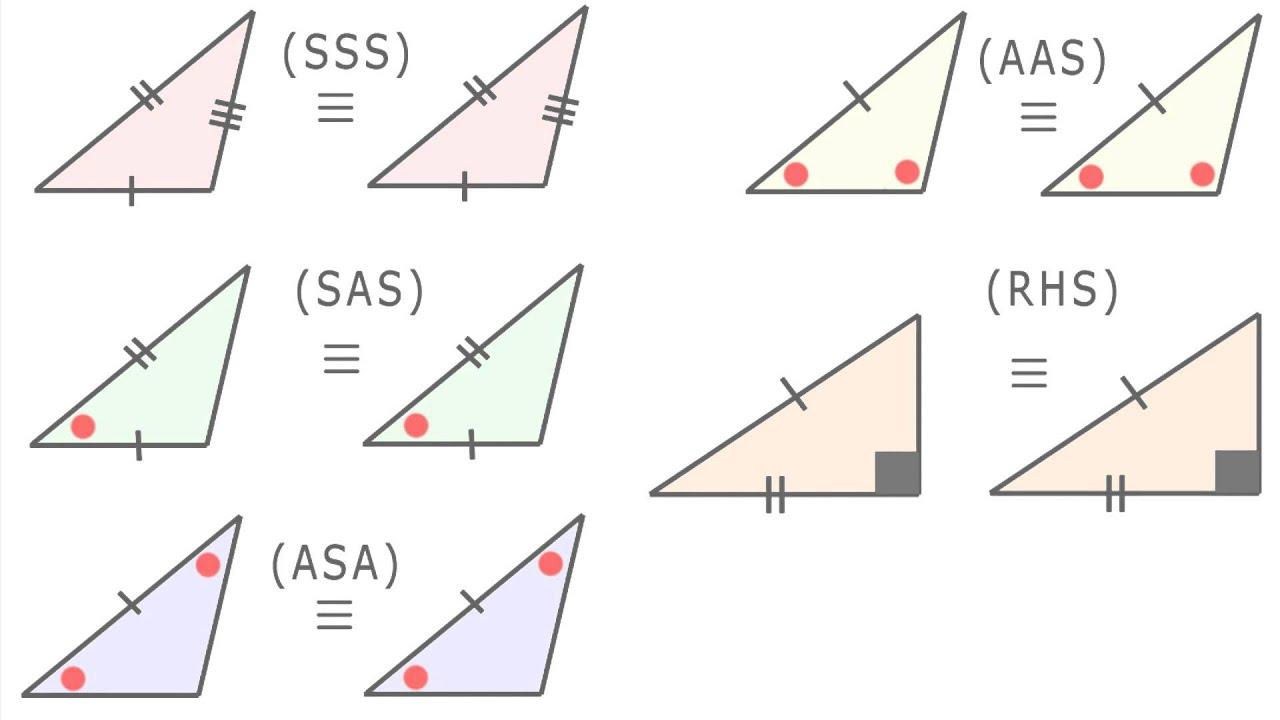 Congruent Triangles (examples [ 720 x 1280 Pixel ]