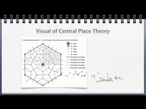 .central place theory