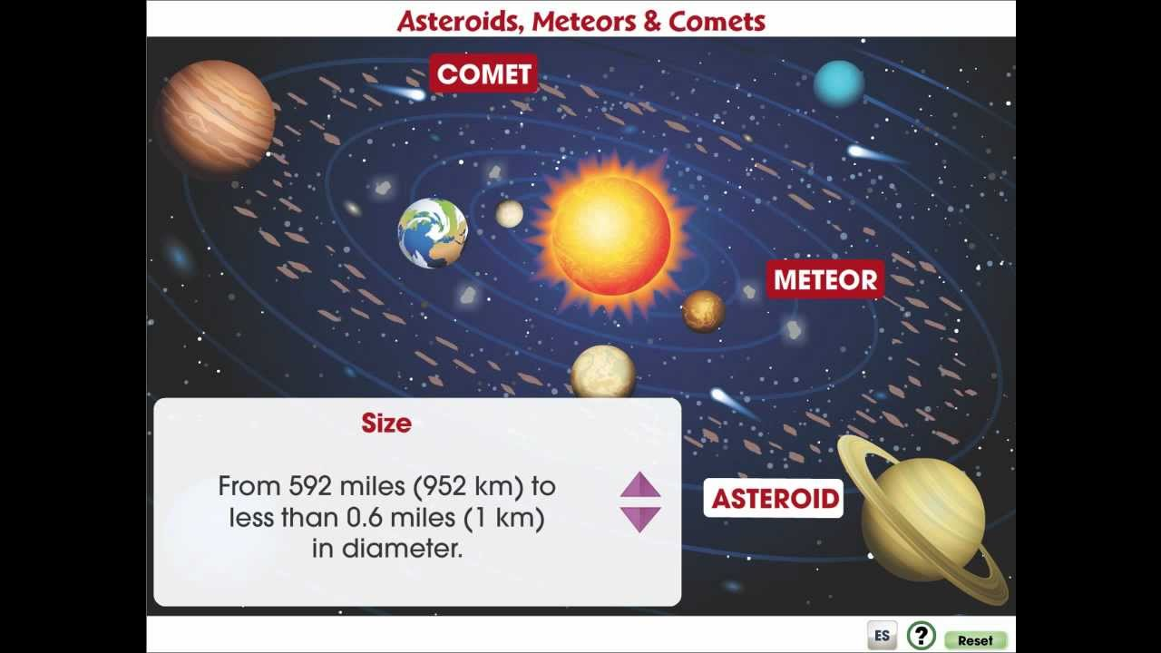 all comets asteroids and meteors together - photo #14