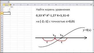 Нахождение корня уравнения табулированием