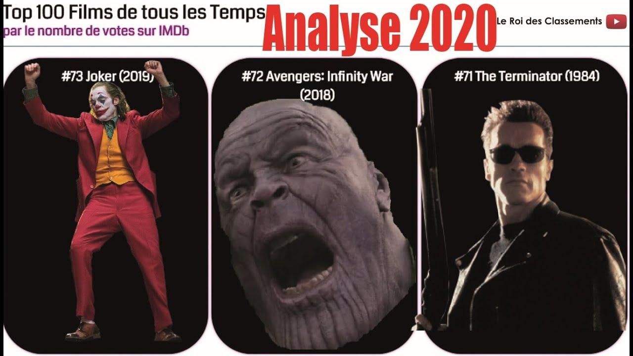 Top 100 Filme Imdb