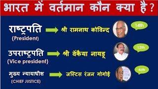 October 2018 भारत में कौन क्या है | Current Affairs gk in hindi (Railway/ssc/bank/pcs/govt.exam)