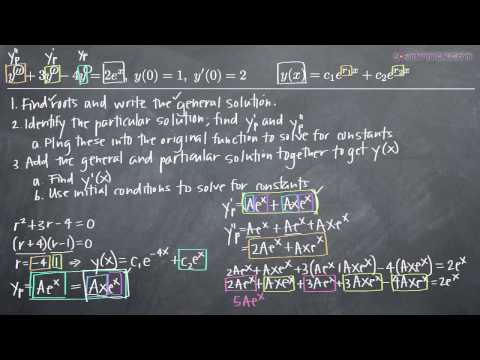 Second-Order Non-Homogeneous Differential Equation Initial Value Problem (KristaKingMath)