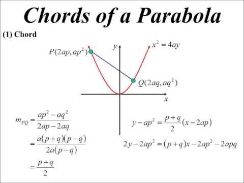 how to get a formula from a parabola