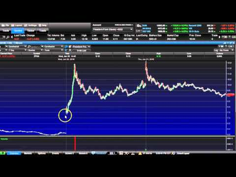 Swing Shorting Penny Stocks