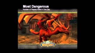 Blizzcon 2005 Warcraft Raid Design