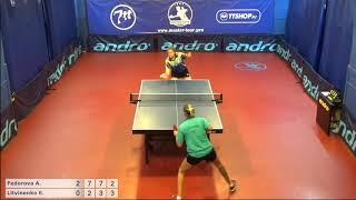 Настольный теннис матч 220918  4  Котельникова Мария  Смирнова Анна