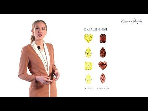 Diamond Gallery - Цвет бриллианта