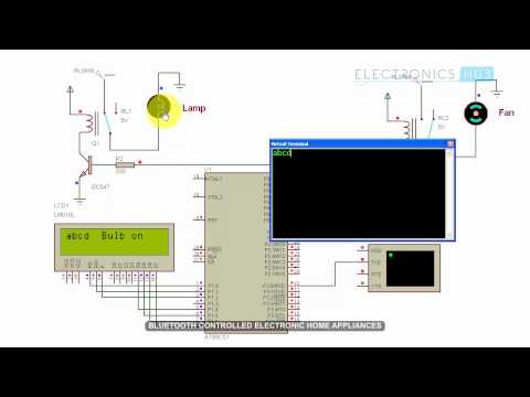 Bluetooth Controlled Electronic Home Automation System using Android