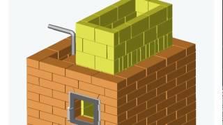 Кирпичная печь для бани(Кирпичная печь для бани имеет каналы для подачи вторичного воздуха в верхнюю часть топливной камеры. Проек..., 2014-04-07T13:00:36.000Z)
