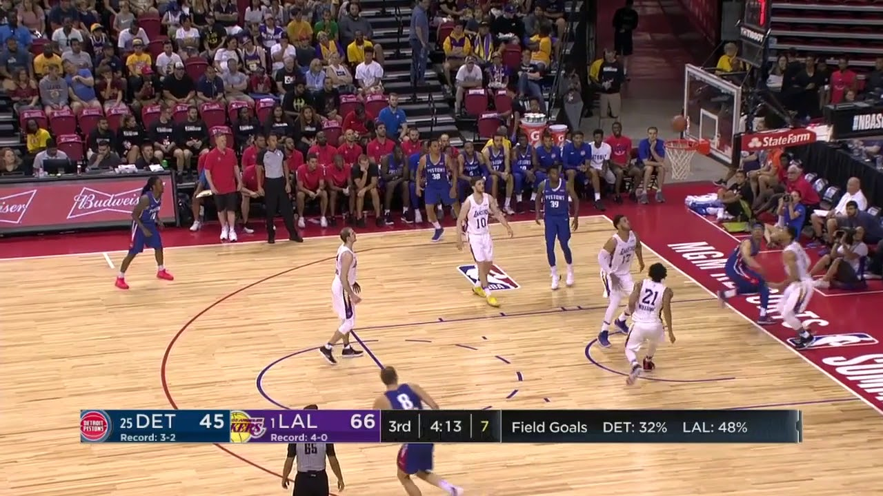 Pistons Vs Lakers: Pistons Playback, Crafted By Flagstar