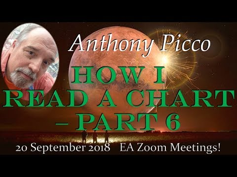 Anthony Picco – HOW I READ A CHART – PART 6