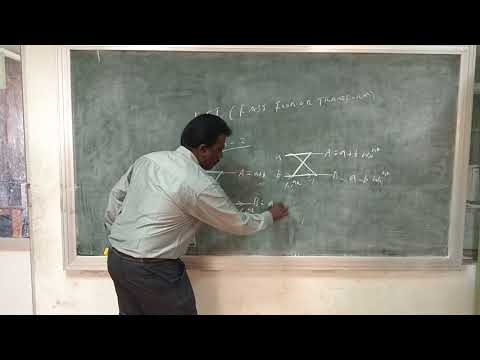 Dr.T.Muthumanickam Fast Fourier Transform