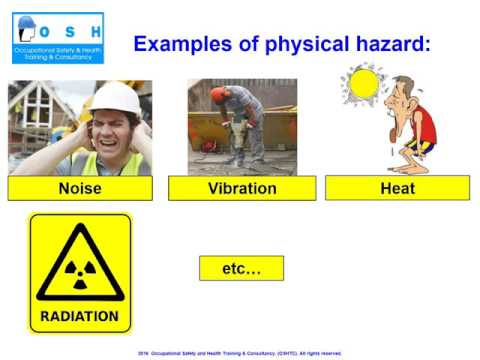 Classification of Occupational Health Hazards