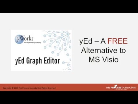 Process mapping with yEd | Free visio alternative