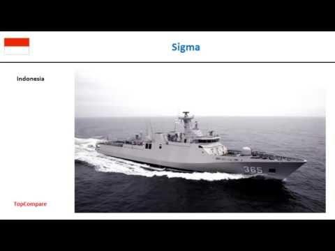 Sigma Vs Visby, class corvette specs comparison