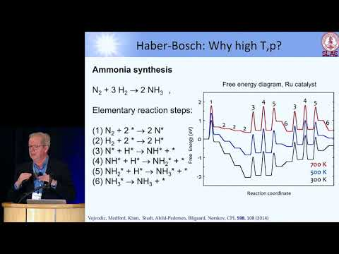Jens Nørskov: Generation of Ammonia Using Solar Energy | GCEP Symposium – October 18, 2017